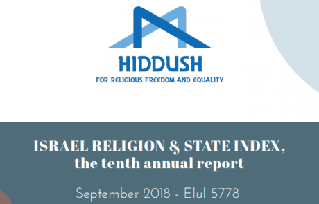 2018 Israel Religion & State Index