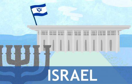 Israel Through the Peoplehood Lens