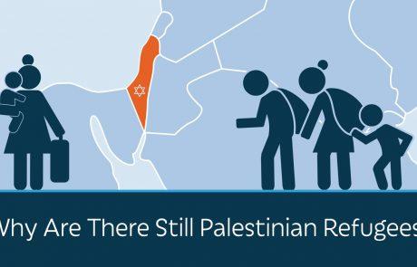 Comparing Jewish & Palestinian Refugees
