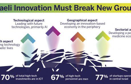 Infographic: Israeli Innovation Must Break New Ground